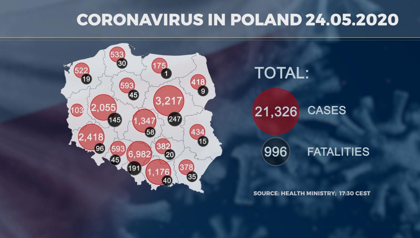 PolandIn