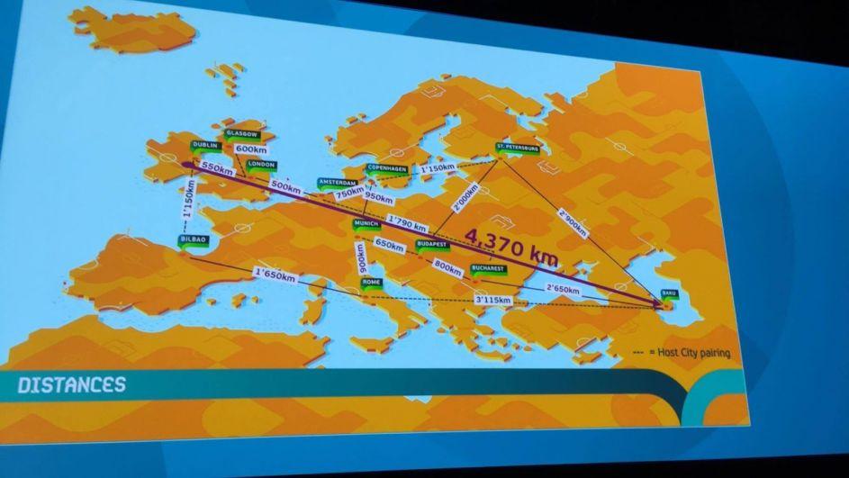 Euro 2020 Dalekie Odleglosci Miedzy Miastami Baku Rzym
