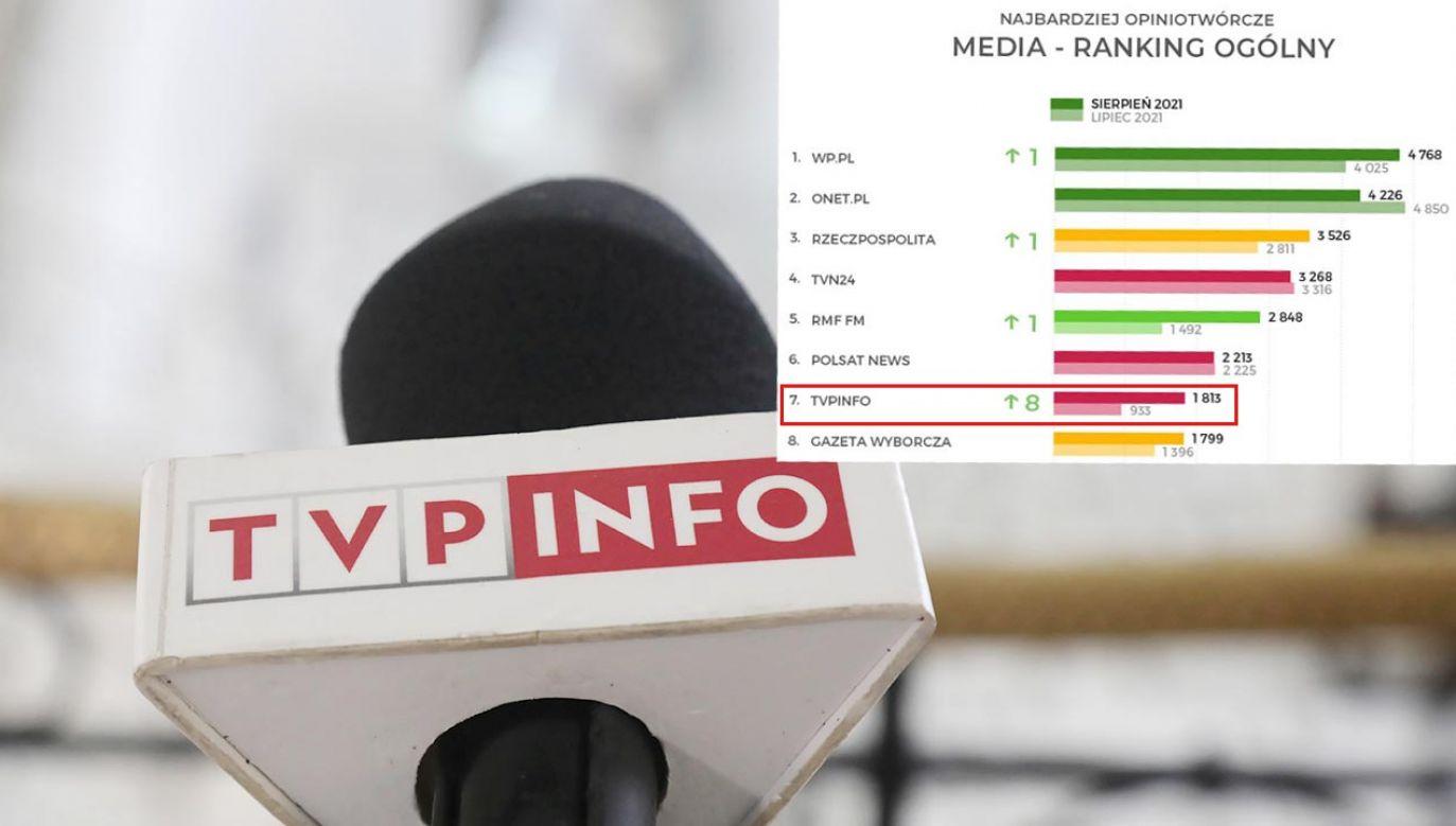 Ranking najbardziej opiniotwórczych mediów w Polsce (IMM) – sierpień 2021 (fot. PAP/Wojciech Olkuśnik)