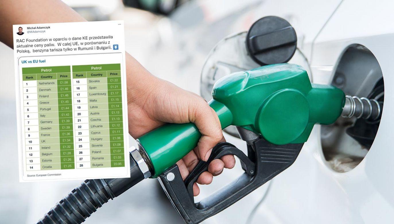 Jak wynika z zestawienia, ceny paliw w Polsce należą do najniższych w Unii Europejskiej (fot. Shutterstock/bunyarit; Twitter)