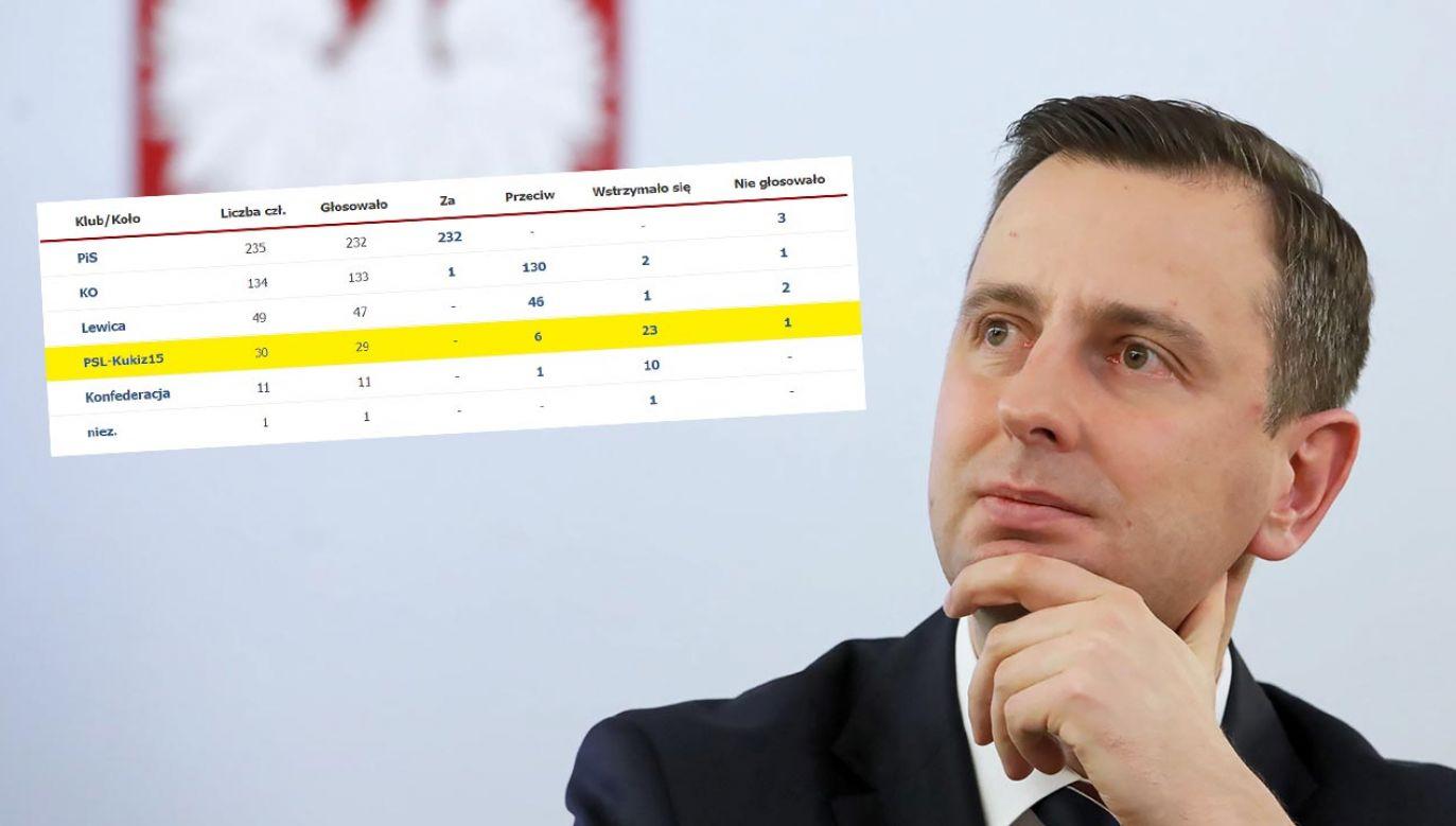 Lider PSL wstrzymał sięod głosu ws. tarczy antykryzysowej (fot. PAP/Tomasz Gzell)